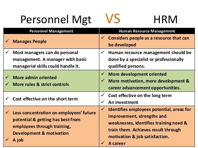 hrm brief Be able to define the steps in hrm strategic planning in the past, human resource management (hrm) was called the personnel department in the past, .