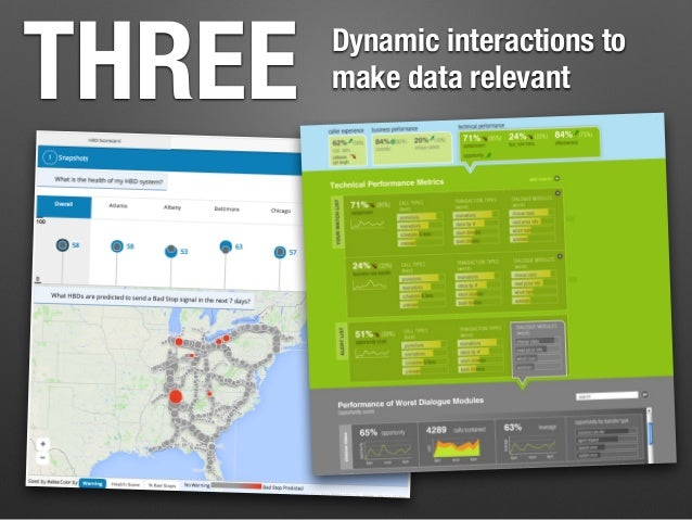 What are other companies doing about… Data Visualization?