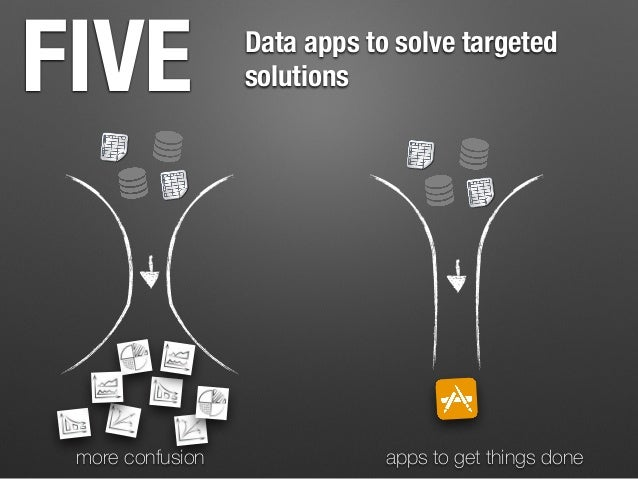 Options, options Data gathering and consolidation Data analysis Data presentation Integrated solutions (full service firm) ...