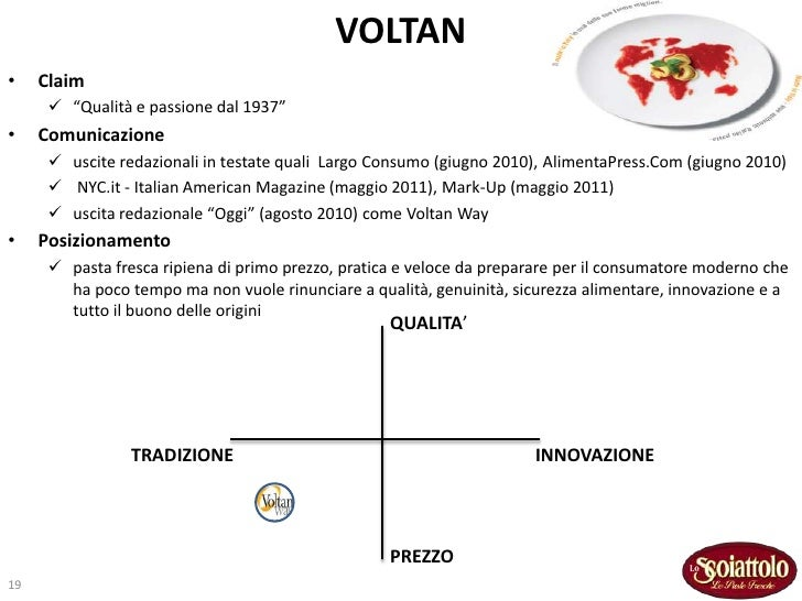 A marketer portfolio 2 for Voltan tortellini