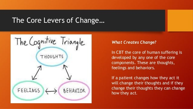 The Core Levers of Change… What Creates Change? In CBT the core of human suffering is developed by any one of the core com...