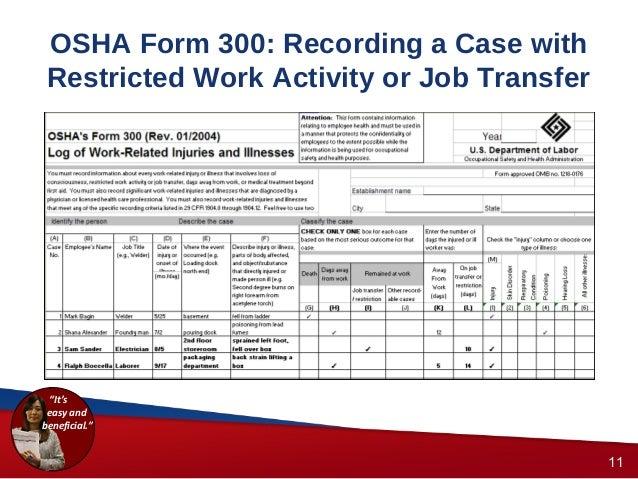 OSHA Recordkeeping Forms by OSHA