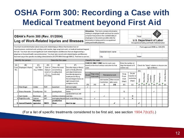 Osha recordkeeping forms by osha for Sharps injury log template