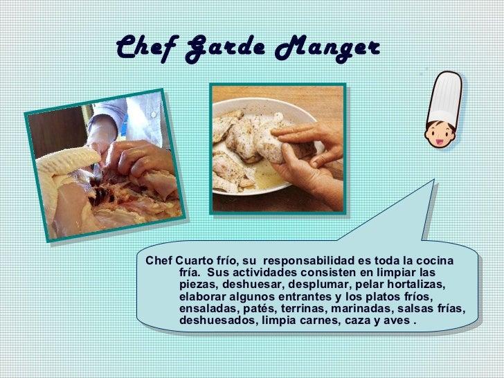 Brigada de cocina for Cuarto frio cocina