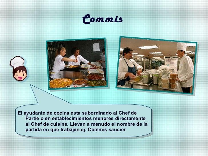 Brigada de cocina for Ayudante de cocina funciones
