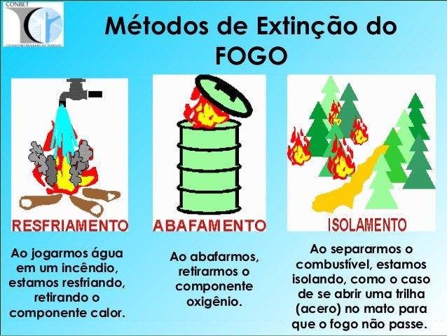 19 Métodos de Extinção do FOGO Ao jogarmos água em um incêndio, estamos resfriando, retirando o componente calor. Ao abafa...