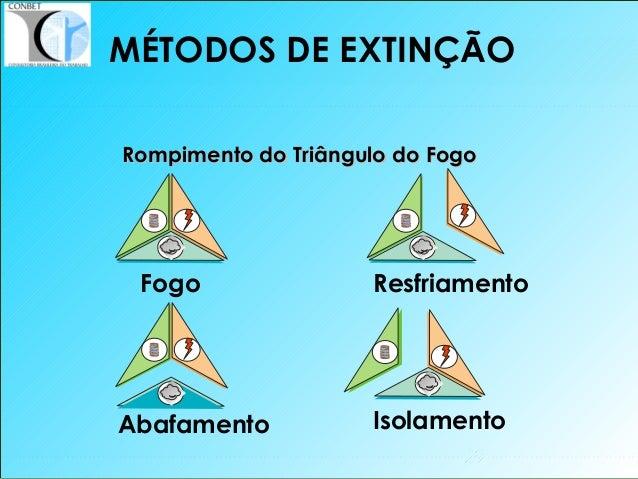 29 MÉTODOS DE EXTINÇÃO Rompimento do Triângulo do FogoRompimento do Triângulo do Fogo Fogo Resfriamento Abafamento Isolame...