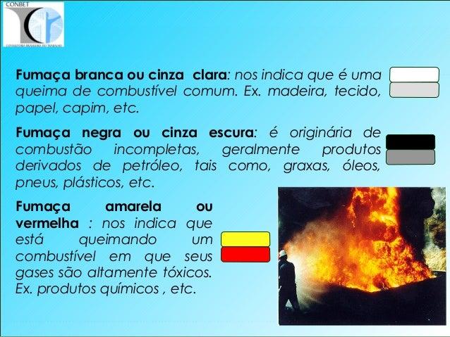 7 Fumaça branca ou cinza clara: nos indica que é uma queima de combustível comum. Ex. madeira, tecido, papel, capim, etc. ...