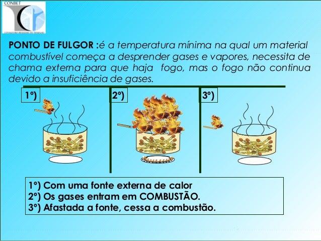9 1º) Com uma fonte externa de calor 2º) Os gases entram em COMBUSTÃO. 3º) Afastada a fonte, cessa a combustão. 1º) 2º) 3º...