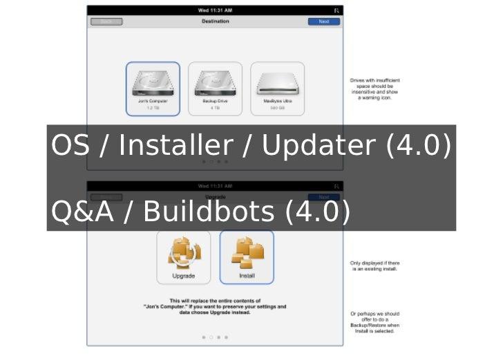 OS / Installer / Updater (4.0)Q&A / Buildbots (4.0)