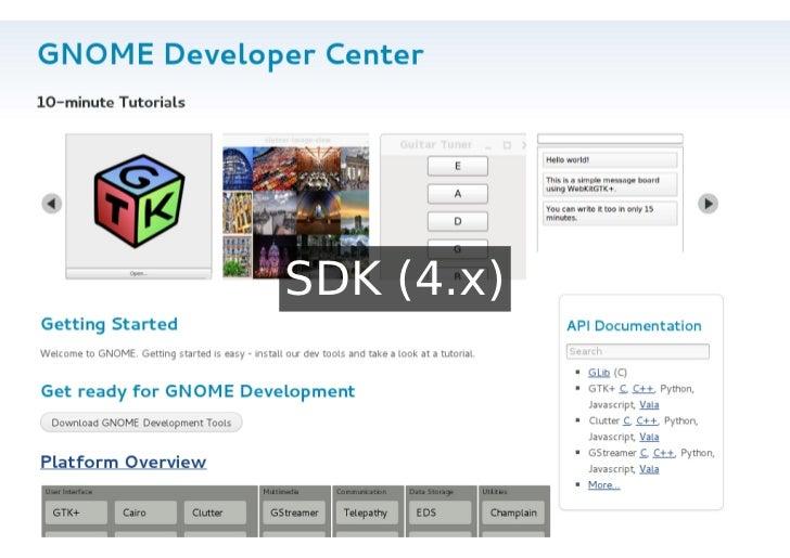 SDK (4.x)
