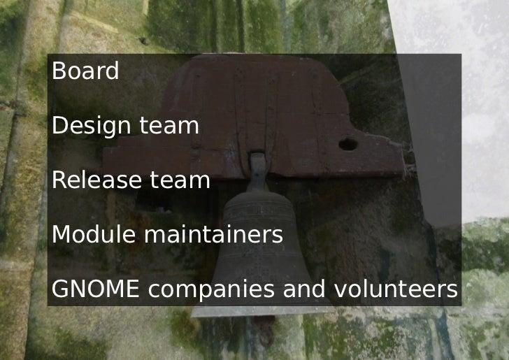 BoardDesign teamRelease teamModule maintainersGNOME companies and volunteers