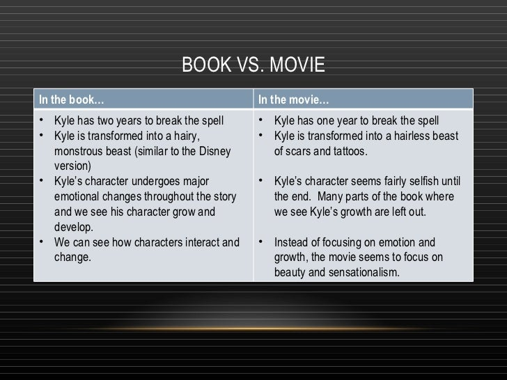 Book vs  Movie Comparison