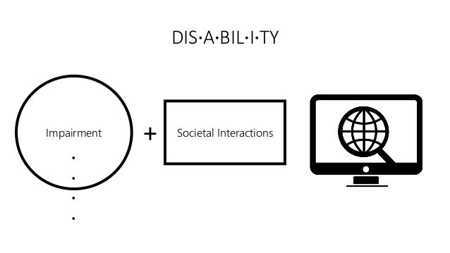 Societal InteractionsImpairment DIS·A·BIL·I·TY + · · · ·