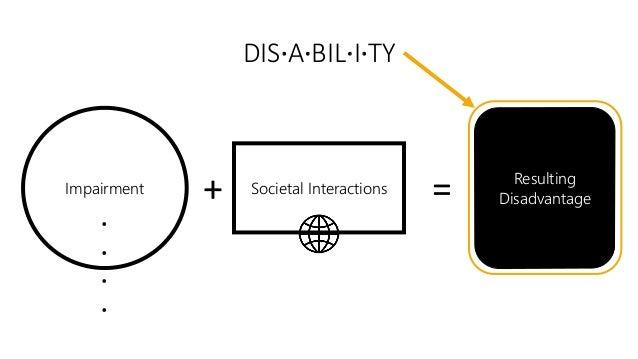 Societal InteractionsImpairment Resulting Disadvantage DIS·A·BIL·I·TY + = · · · ·