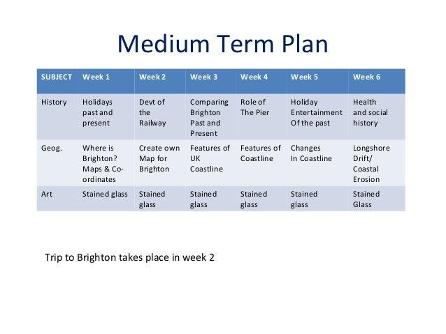 Medium Term Plan SUBJECT  Week 1  Week 2  Week 3  Week 4  Week 5  Week 6  History  Holidays past and present  Devt of the ...