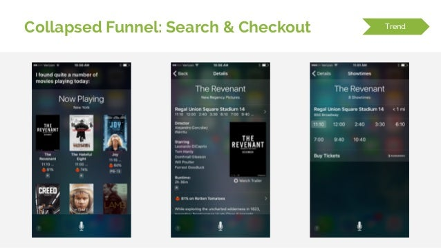 Collapsed Funnel: Search & Checkout Trend; 30.