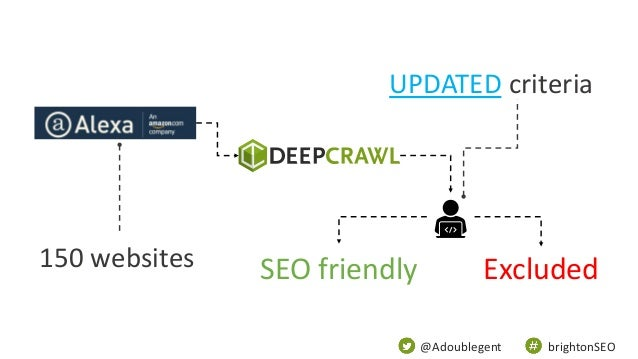 @Adoublegent brightonSEO SEO friendly Excluded150 websites UPDATED criteria