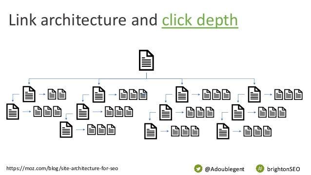 @Adoublegent brightonSEO@Adoublegent brightonSEO Link architecture and click depth https://moz.com/blog/site-architecture-...