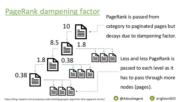 @Adoublegent brightonSEO@Adoublegent brightonSEO PageRank dampening factor Less and less PageRank is passed to each level ...