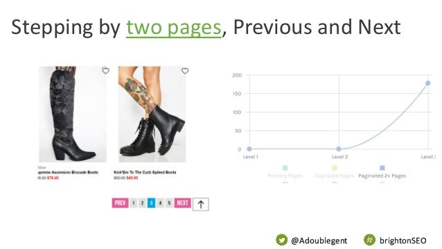 @Adoublegent brightonSEO@Adoublegent brightonSEO Stepping by two pages, Previous and Next