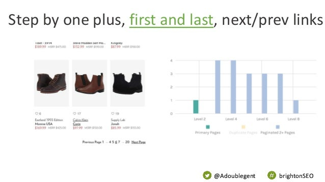 @Adoublegent brightonSEO@Adoublegent brightonSEO Step by one plus, first and last, next/prev links