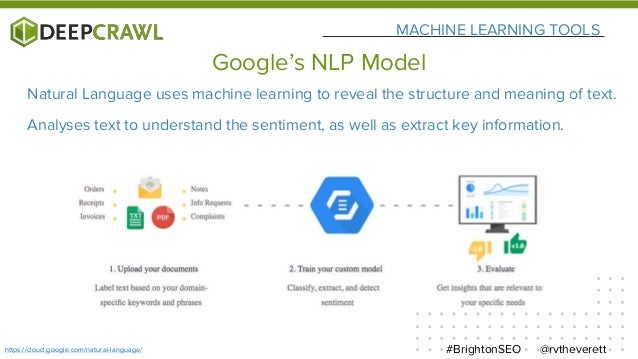 MACHINE LEARNING TOOLS @rvtheverett#BrightonSEO Google's NLP Model Natural Language uses machine learning to reveal the st...