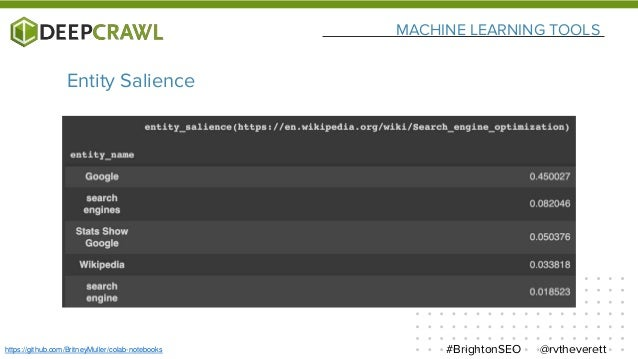 MACHINE LEARNING TOOLS @rvtheverett#BrightonSEOhttps://github.com/BritneyMuller/colab-notebooks Entity Salience