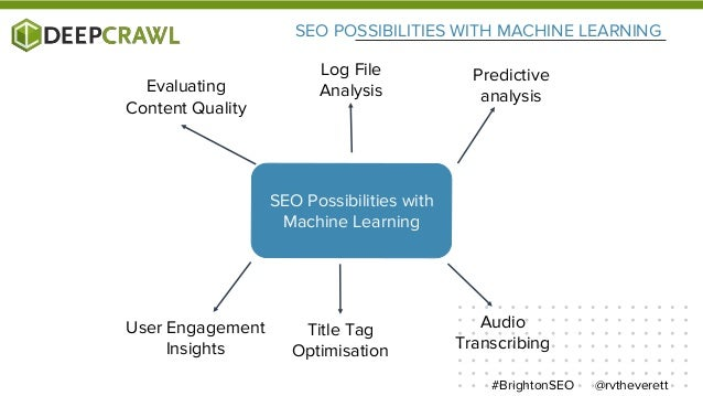 SEO POSSIBILITIES WITH MACHINE LEARNING @rvtheverett#BrightonSEO SEO Possibilities with Machine Learning Evaluating Conten...