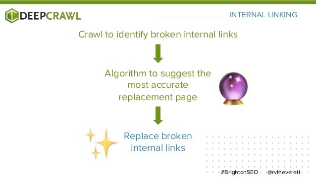 INTERNAL LINKING @rvtheverett#BrightonSEO Crawl to identify broken internal links Algorithm to suggest the most accurate r...