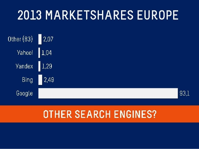 The Other Search Engines by Jan-Willem Bobbink - BrightonSEO 2013 Slide 2