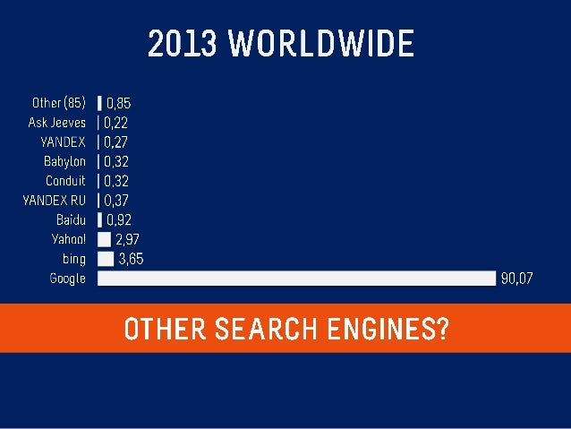 The Other Search Engines by Jan-Willem Bobbink - BrightonSEO 2013 Slide 3