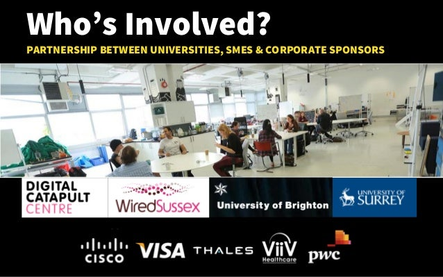 Who's Involved? PARTNERSHIP BETWEEN UNIVERSITIES, SMES & CORPORATE SPONSORS