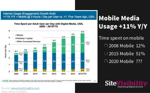 Devices Connected to the Internet 2015 – 4.9 Billion Devices 2020 - 25 Billion Devices 4.9B 25B