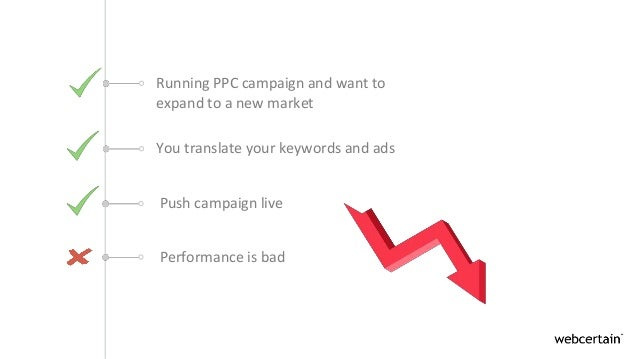 Why translating your keywords and ads in your paid campaigns is a bad idea Slide 2