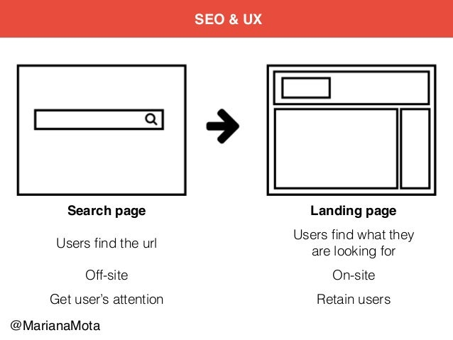 BrightonSEO 2015: How good UX can improve SEO Slide 3