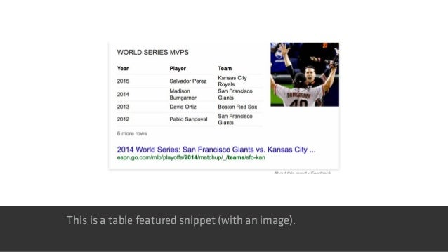 This is a table featured snippet (with an image).