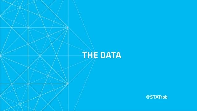 THE DATA @STATrob