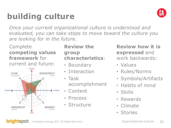 Culture building strategy
