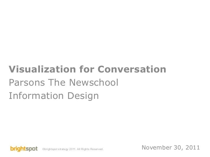Visualization for ConversationParsons The NewschoolInformation Design      ©brightspot strategy 2011. All Rights Reserved....