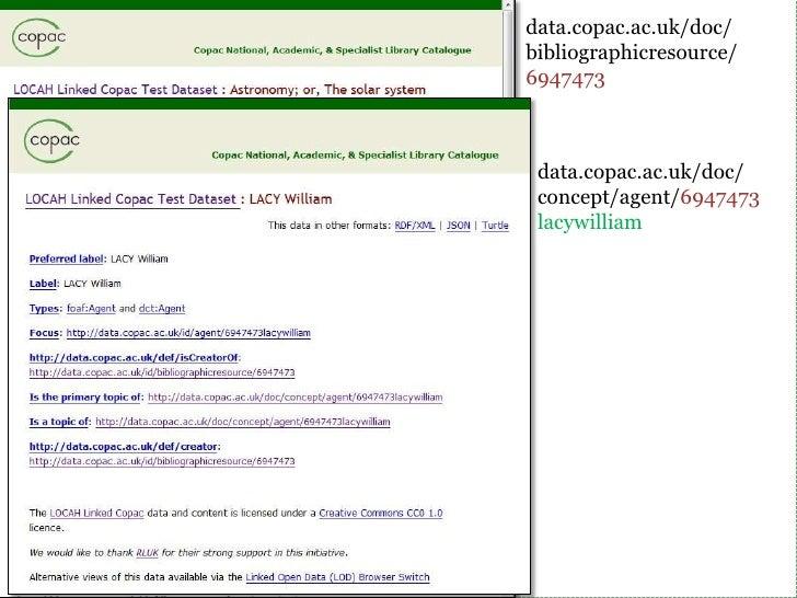 data.copac.ac.uk/doc/bibliographicresource/6947473   data.copac.ac.uk/doc/   agent/rys