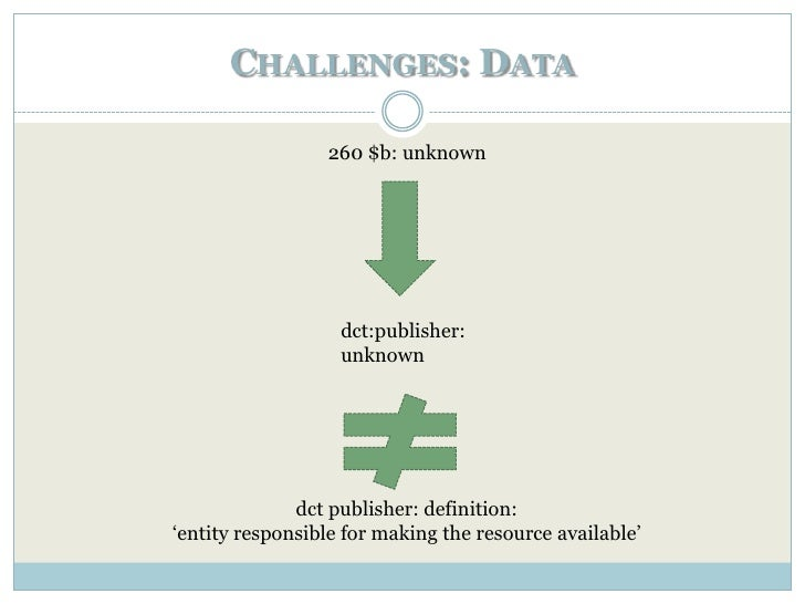 CHALLENGES: MULTIPLE SOURCES  A 'match graph' of a consolidated Copac record