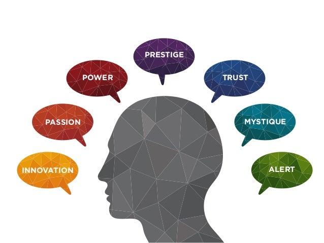 PASSION  INNOVATION  POWER  PRESTIGE  TRUST  MYSTIQUE  ALERT