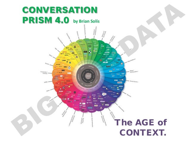 The AGE of CONTEXT. CONVERSATION PRISM 4.0 by Brian Solís