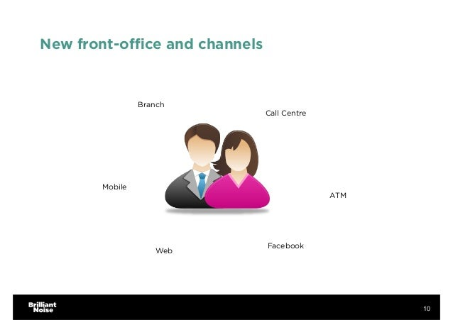 New front-office and channels 10 Branch Mobile Web Facebook ATM Call Centre