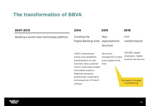 The transformation of BBVA 12 2007-2013 201620152014 Building a world-class technology platform Creating the  Digital Ban...