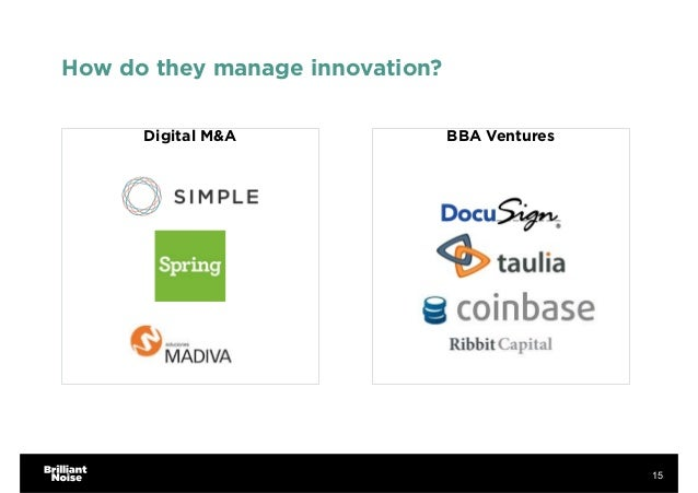 BBA Ventures How do they manage innovation? Digital M&A 15