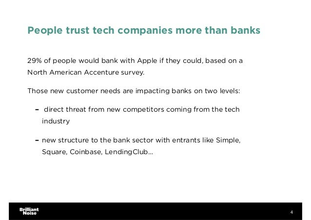 People trust tech companies more than banks 29% of people would bank with Apple if they could, based on a North American A...