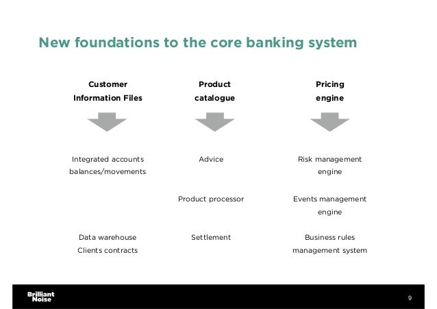 New foundations to the core banking system Customer Information Files 9 Product  catalogue Pricing  engine Integrated ac...