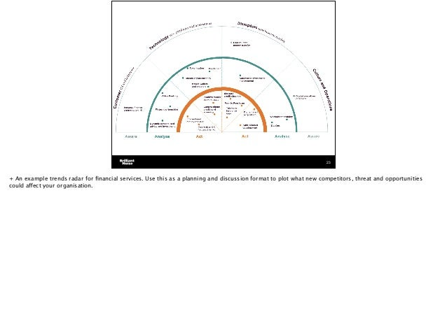 Financial Services Trends Report 2015 Plotting a trends radar 24 brilliantnoise.com/cxfinancial/ You can download a copy of...